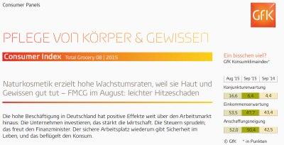 GfK Consumer Index August 2015